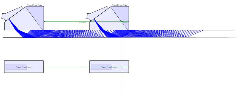 Phased Array (PAUT) NDT technique - CUTECH